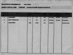 Bahamas_Register-of-Shareholders Page 1 Shot