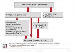 Presentation 1 Page: 2