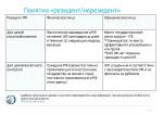 51_Ganzhela_Nelli_Sydebnaya praktika s ychastiem nerezov_rlassifikatsia_PRESENTATION_DEMO Page 3