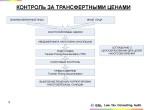 167_Vladimir_Kornikov_regulirovanie_transfertnogo_cenoobrazovanija_presentation_DEMO Page 3