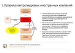 87_Yulia_Sakharova_Pochtmy_ne_rabotayut_zerkalnie_zaimi_DEMO Page 2