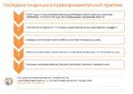 177_Ilya_Shtromvasser_Poslednie_izmenenia_DEMO Page 2