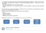 90_Marina_Mantrova_CRS_PRESENTATION_DEMO Page 3