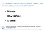 91_Alekseev_PanamaGate_VirgiLeaks_Globalnye_Utechki_offshore_information_fonts_PRESENTATION_DEMO Page 2