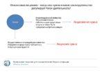76_Marina_Mantrova_forex_PRESENTATION_DEMO Page 2
