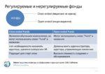 94_Zorina_Marina_Investitsionnie_fondi_BVI_Kaimani_PRESENTATION_DEMO Page 3