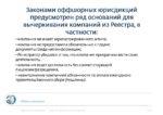 97_Klimko_Ksenia_Likvidatsia_kompaniy_PRESENTATION_DEMO Page 3