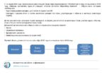15_Marina_Mantrova_Obmen_informatsiey_PRESENTATION_DEMO Page 3