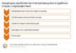 178_Ilia_Shtromvasser_Sudebnaya_praktika_DEMO Page 2