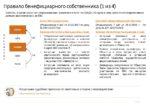 178_Ilia_Shtromvasser_Sudebnaya_praktika_DEMO Page 3
