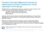 60_Yana_Selezneva_Investicionnye_fondy_Kaymany_PRESENTATION_DEMO Page 3