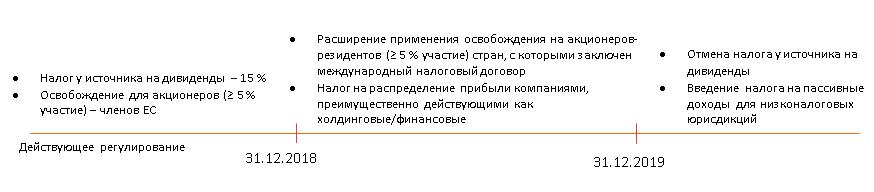 кредиты пенсионерам новороссийск