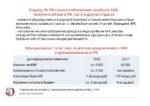 Ilona_Vallen_Практические аспекты применения законодательства о КИК__Фрагмент презентации для семинара на Кипре Page 2