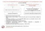 Ilona_Vallen_Практические аспекты применения законодательства о КИК__Фрагмент презентации для семинара на Кипре Page 3