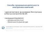 Likvidatsiya_kompaniy_PRESENTATION_DEMO Page 2
