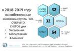 227_Alekseev_Bank_Emi_Lifehacks_Feachers_2019_brief Page 2