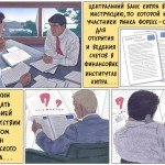 Обазательность наличия лицензии для участников рынка Форекс на Кипре